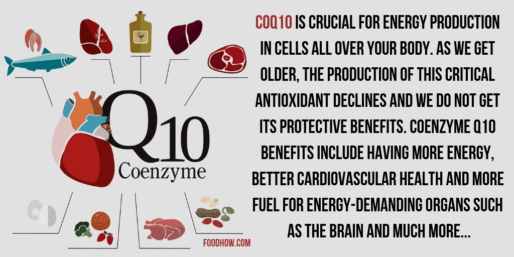 Co-Enzyme Q10 food chart