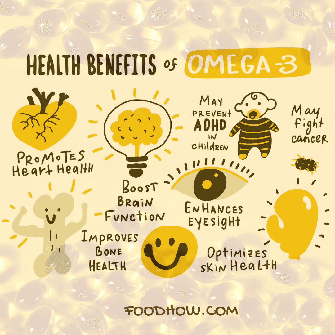 Fish oils and omega-3 oils benefits