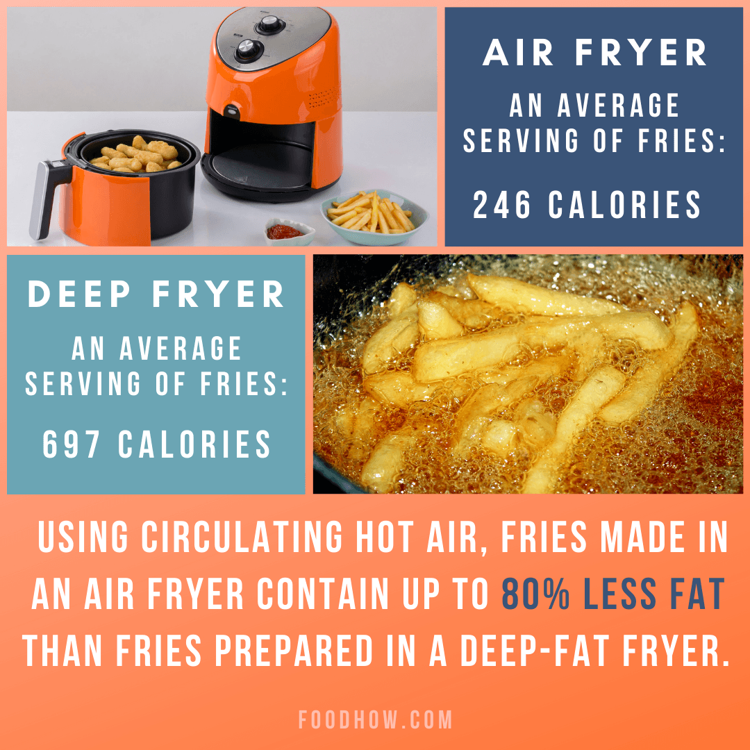 air fryer versus deep fat fryer