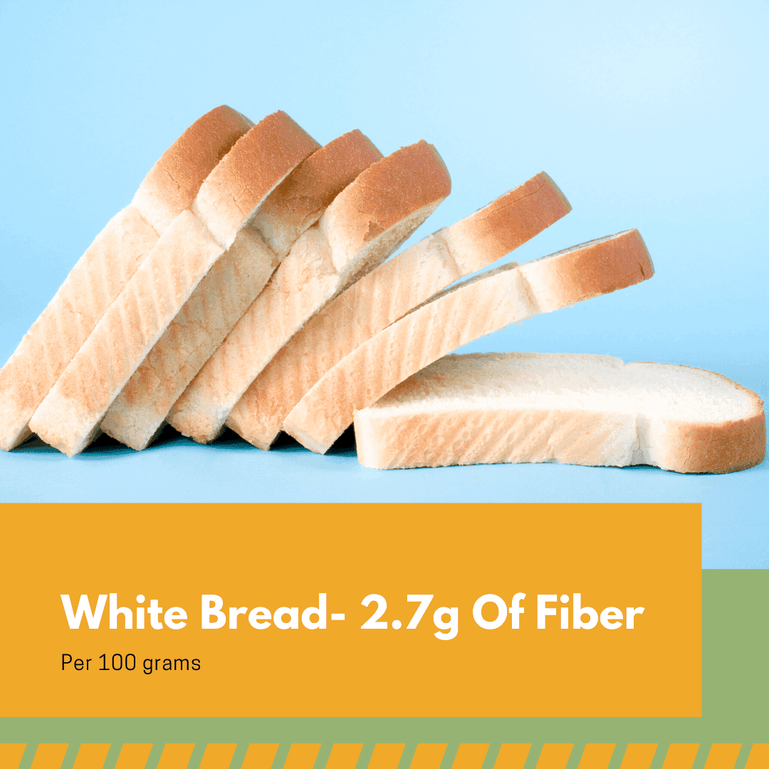 white bread nutritional info