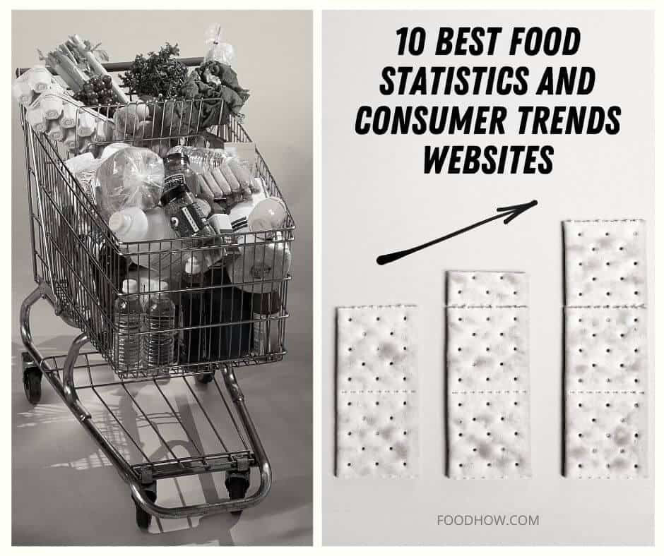 food shopping cart trending up