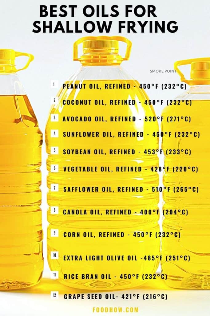list of shallow frying oils